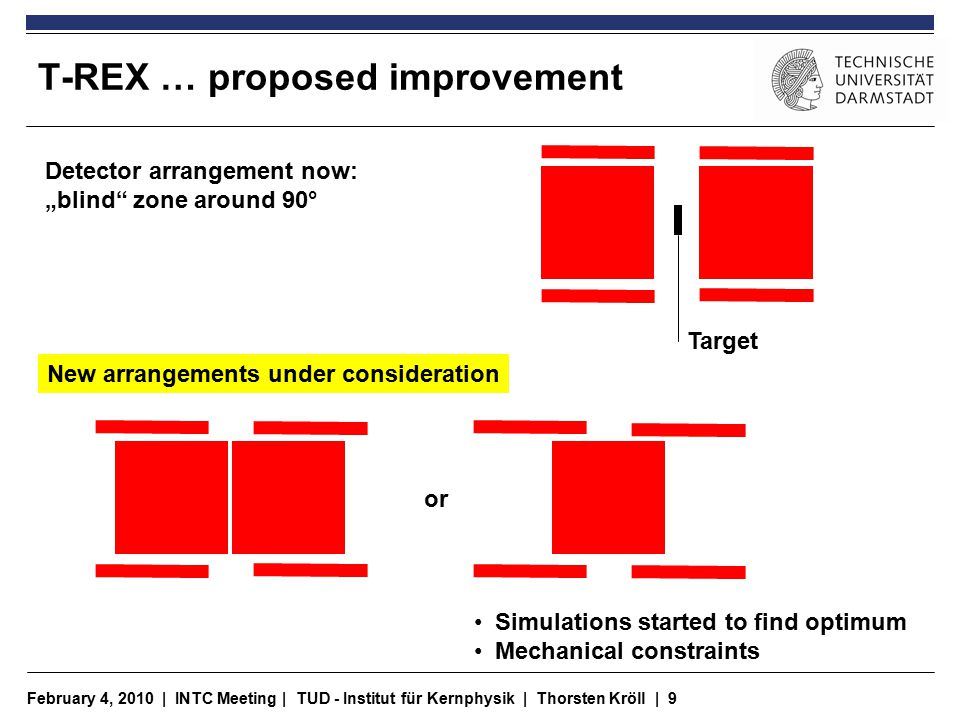 "February 4, 2010 | INTC Meeting | TUD - Institut für Kernphysik | Thorsten Kröll | 9 T-REX … proposed improvement Detector arrangement now: ""blind zone around 90° New arrangements under consideration Target Simulations started to find optimum Mechanical constraints or"