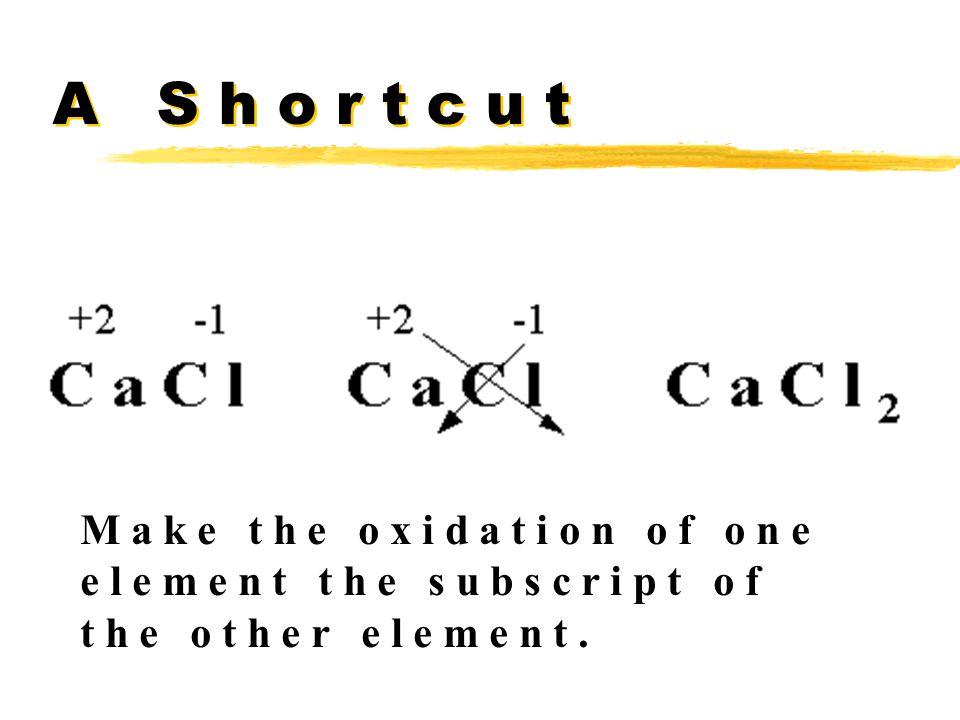 A S h o r t c u t M a k e t h e o x i d a t i o n o f o n e e l e m e n t t h e s u b s c r i p t o f t h e o t h e r e l e m e n t.