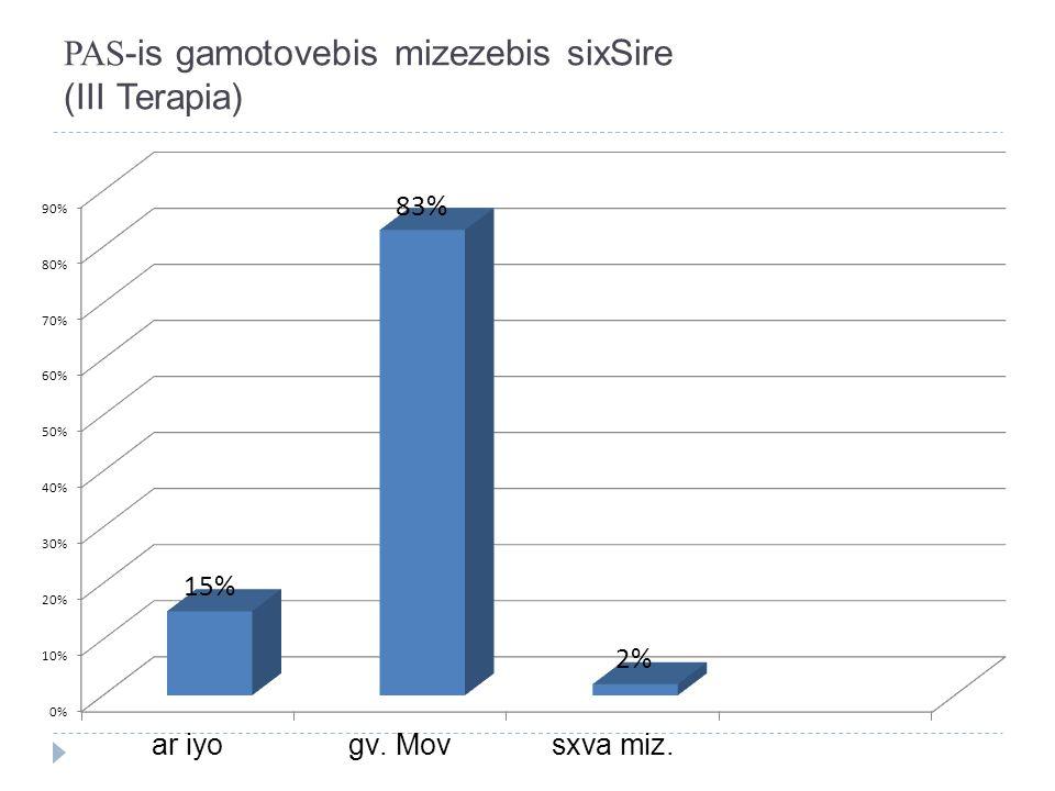 PAS -is gamotovebis mizezebis sixSire (III Terapia)
