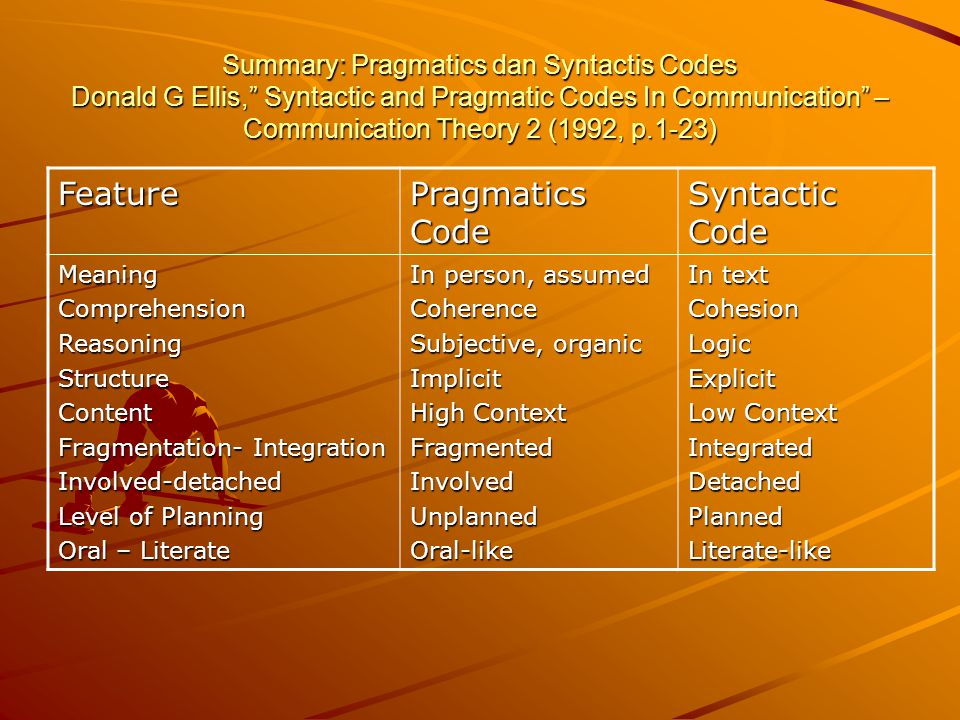 "Summary: Pragmatics dan Syntactis Codes Donald G Ellis,"" Syntactic and Pragmatic Codes In Communication"" – Communication Theory 2 (1992, p.1-23) Featu"
