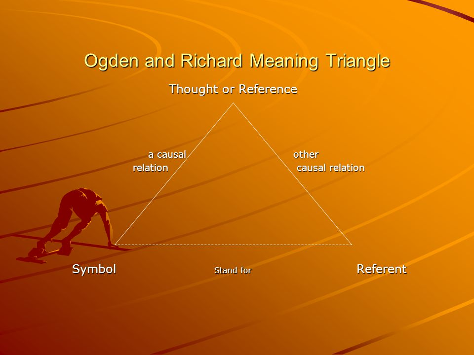 Ogden and Richard Meaning Triangle Thought or Reference a causal other relation causal relation relation causal relation Symbol Stand for Referent