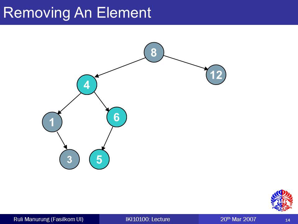 14 Ruli Manurung (Fasilkom UI)IKI10100: Lecture 20 th Mar 2007 8 4 5 12 1 6 3 Removing An Element 5 6 4