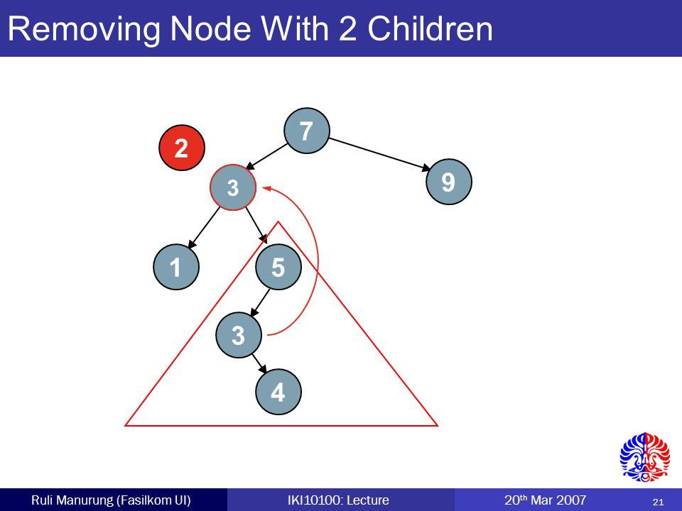 21 Ruli Manurung (Fasilkom UI)IKI10100: Lecture 20 th Mar 2007 7 3 3 9 15 4 Removing Node With 2 Children 2 3
