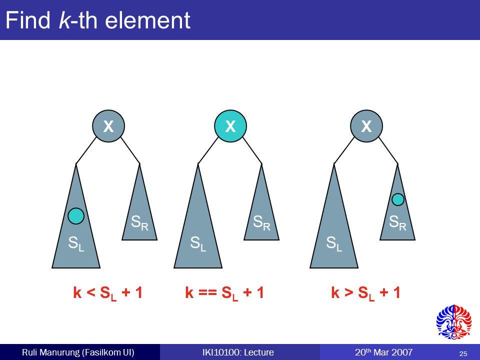 25 Ruli Manurung (Fasilkom UI)IKI10100: Lecture 20 th Mar 2007 SLSL SRSR X k < S L + 1 SLSL SRSR X k == S L + 1 SLSL SRSR X k > S L + 1 Find k-th element