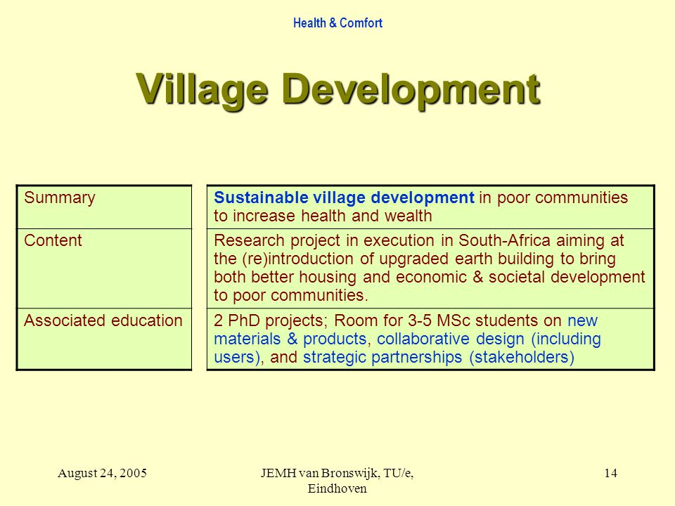 Health & Comfort August 24, 2005JEMH van Bronswijk, TU/e, Eindhoven 14 Village Development SummarySustainable village development in poor communities to increase health and wealth ContentResearch project in execution in South-Africa aiming at the (re)introduction of upgraded earth building to bring both better housing and economic & societal development to poor communities.