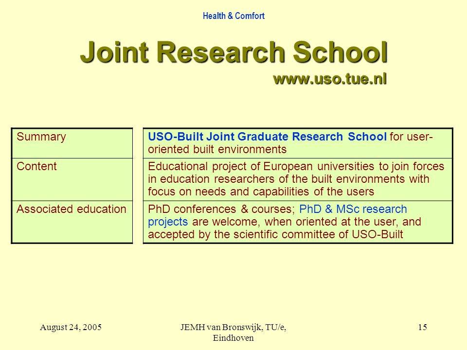 Health & Comfort August 24, 2005JEMH van Bronswijk, TU/e, Eindhoven 15 Joint Research School www.uso.tue.nl SummaryUSO-Built Joint Graduate Research School for user- oriented built environments ContentEducational project of European universities to join forces in education researchers of the built environments with focus on needs and capabilities of the users Associated educationPhD conferences & courses; PhD & MSc research projects are welcome, when oriented at the user, and accepted by the scientific committee of USO-Built