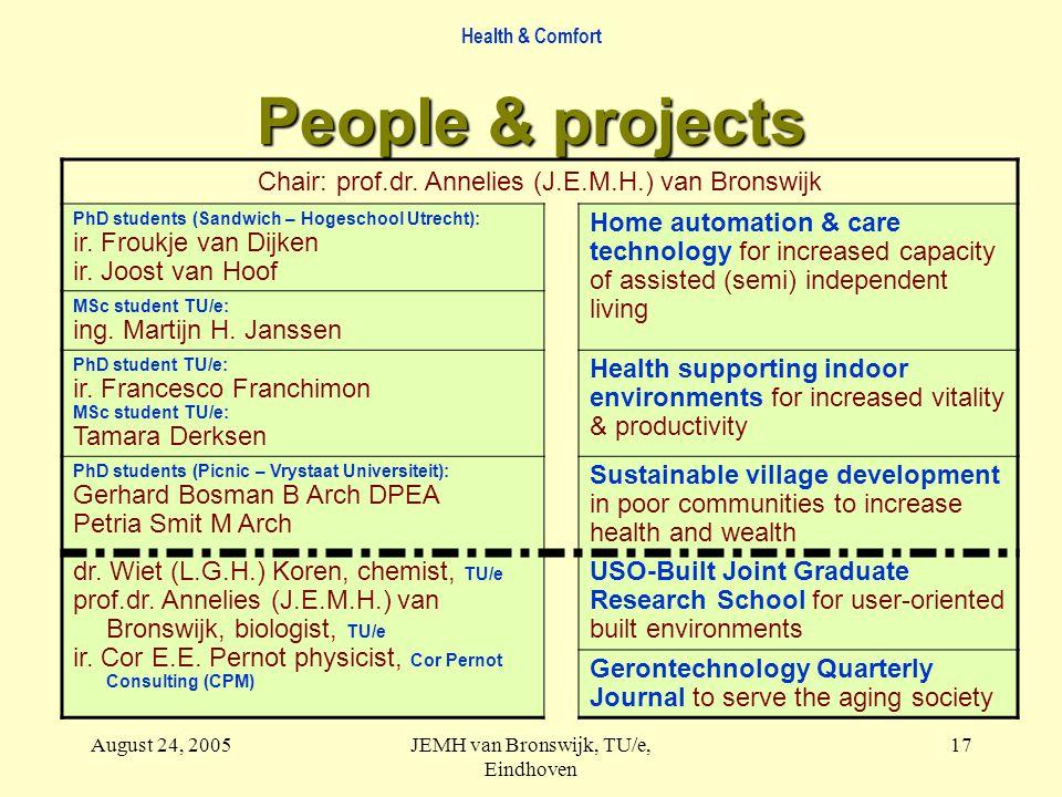 Health & Comfort August 24, 2005JEMH van Bronswijk, TU/e, Eindhoven 17 People & projects Chair: prof.dr.