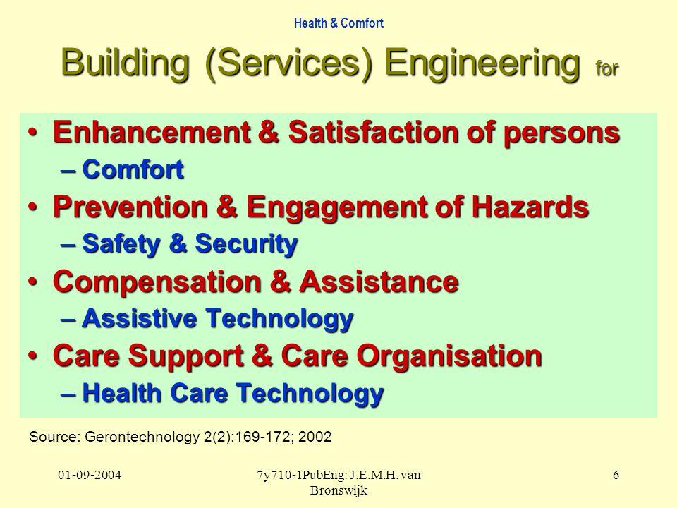 Health & Comfort 01-09-20047y710-1PubEng: J.E.M.H.