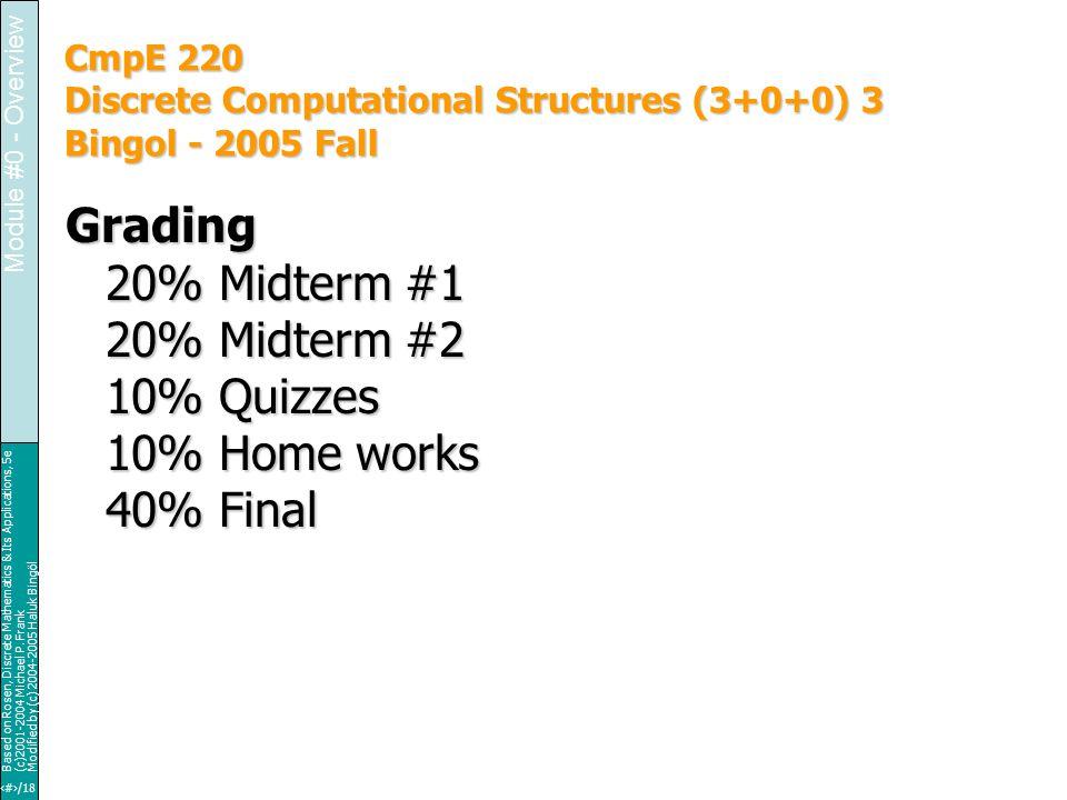 7/18 Based on Rosen, Discrete Mathematics & Its Applications, 5e (c)2001-2004 Michael P.