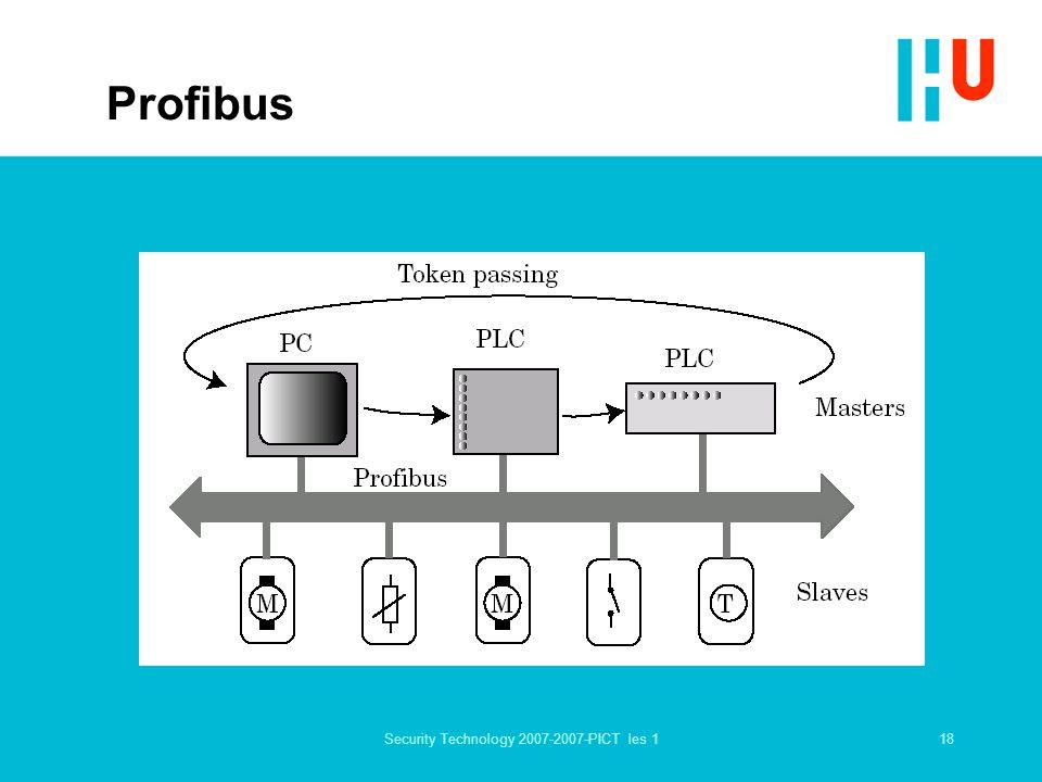 18Security Technology 2007-2007-PICT les 1 Profibus