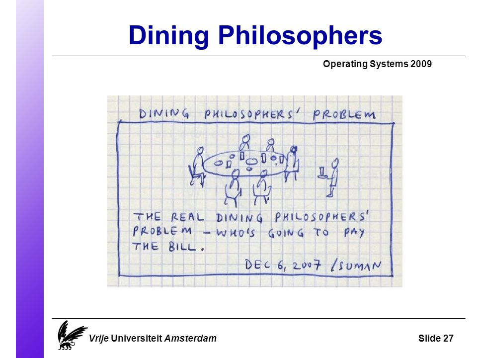 Dining Philosophers Operating Systems 2009 Vrije Universiteit AmsterdamSlide 27