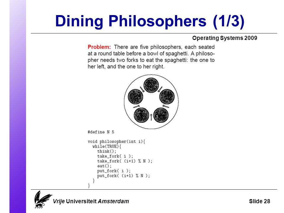 Dining Philosophers (1/3) Operating Systems 2009 Vrije Universiteit AmsterdamSlide 28