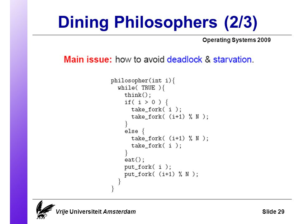 Dining Philosophers (2/3) Operating Systems 2009 Vrije Universiteit AmsterdamSlide 29
