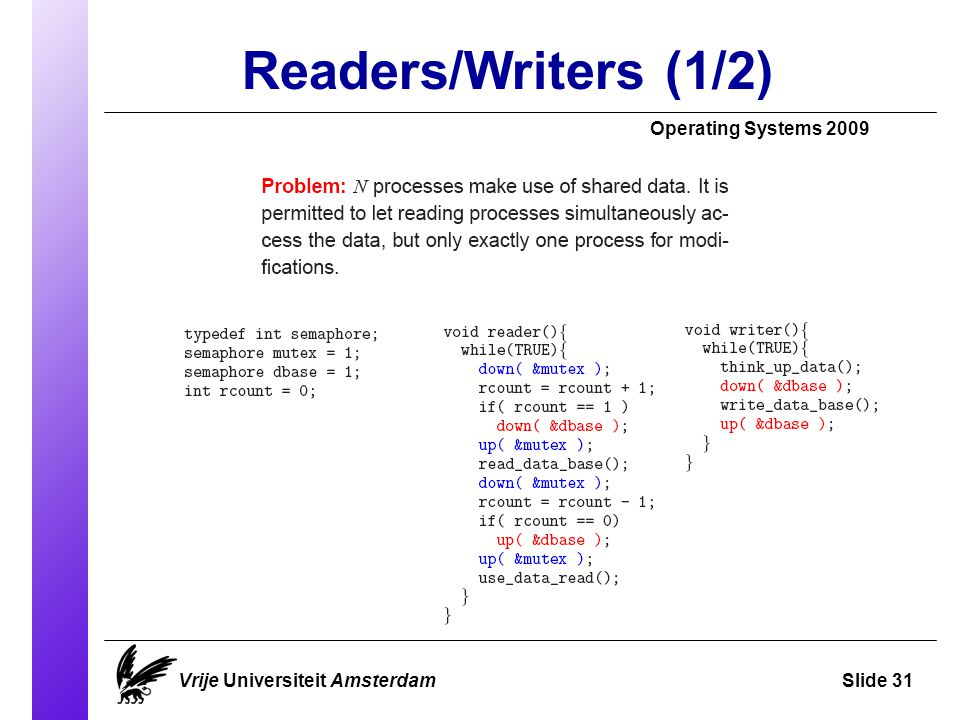 Readers/Writers (1/2) Operating Systems 2009 Vrije Universiteit AmsterdamSlide 31