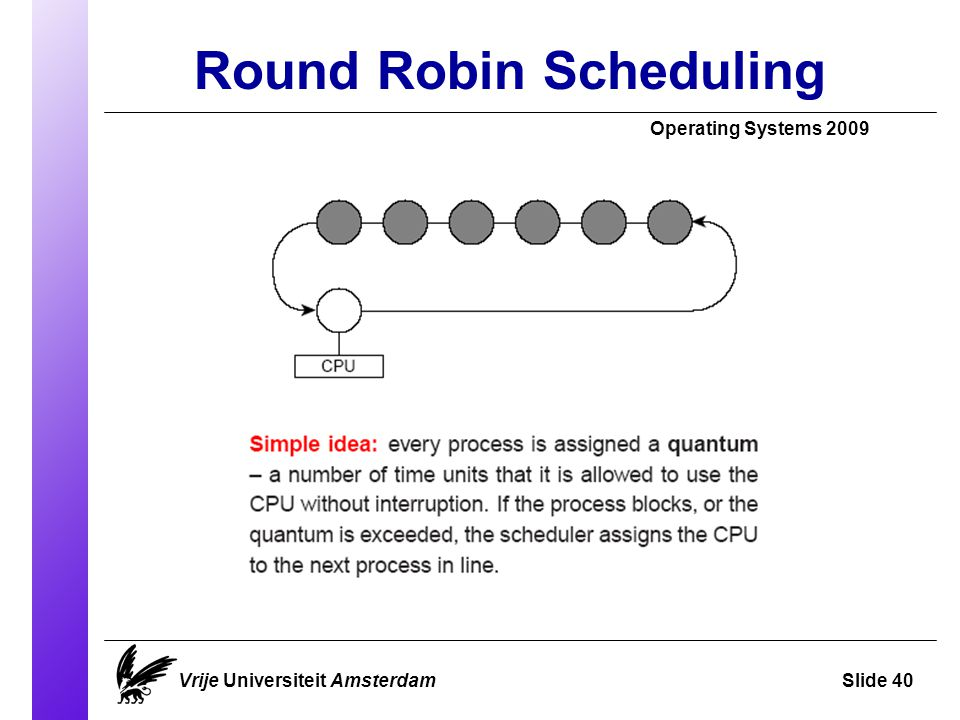 Round Robin Scheduling Operating Systems 2009 Vrije Universiteit AmsterdamSlide 40
