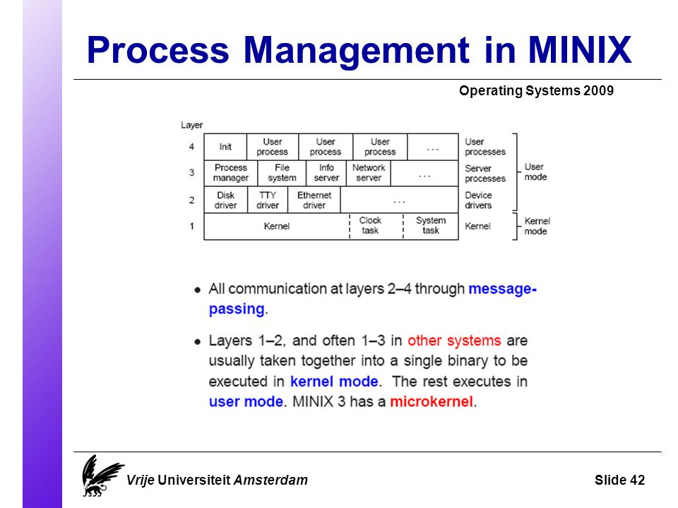 Process Management in MINIX Operating Systems 2009 Vrije Universiteit AmsterdamSlide 42