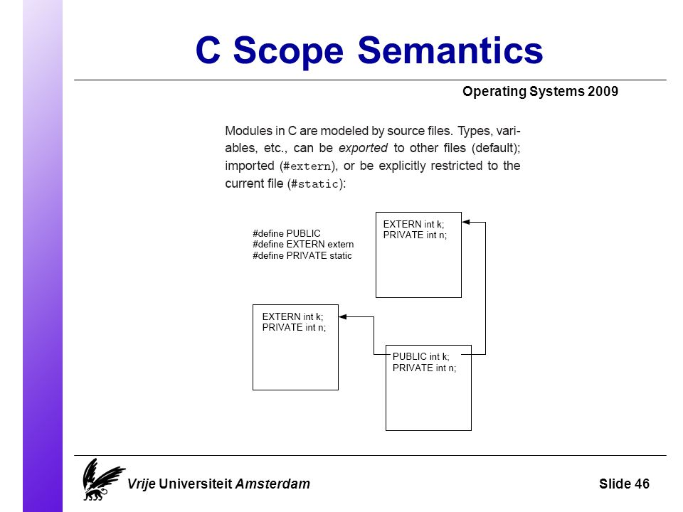 C Scope Semantics Operating Systems 2009 Vrije Universiteit AmsterdamSlide 46