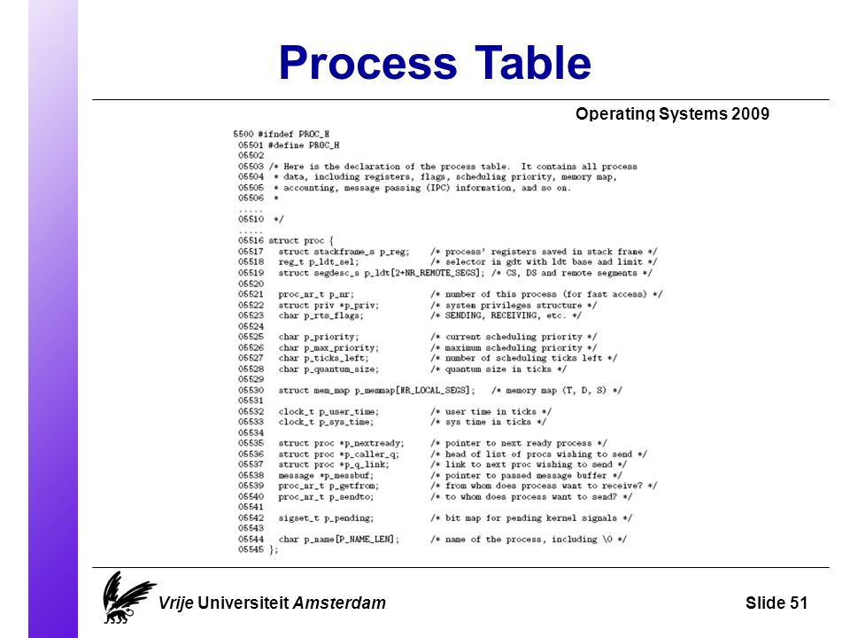 Process Table Operating Systems 2009 Vrije Universiteit AmsterdamSlide 51