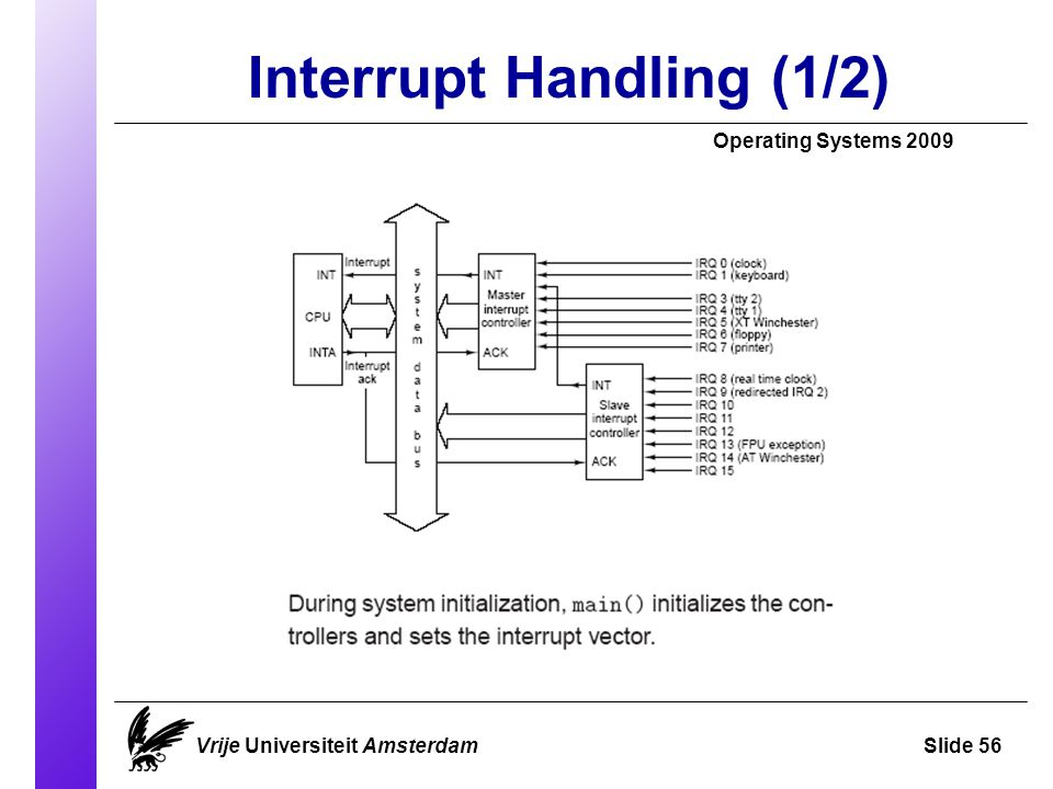 Interrupt Handling (1/2) Operating Systems 2009 Vrije Universiteit AmsterdamSlide 56