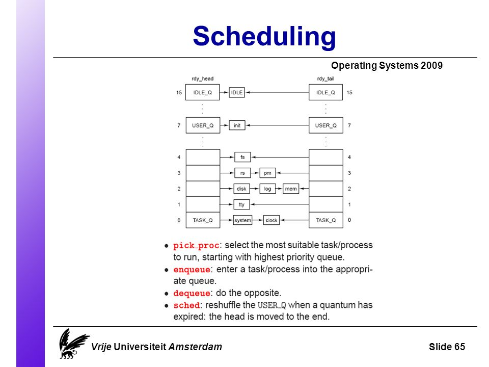 Scheduling Operating Systems 2009 Vrije Universiteit AmsterdamSlide 65