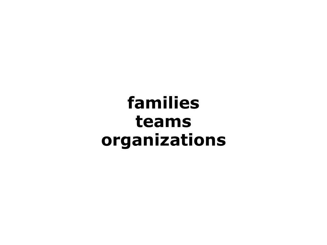 families teams organizations