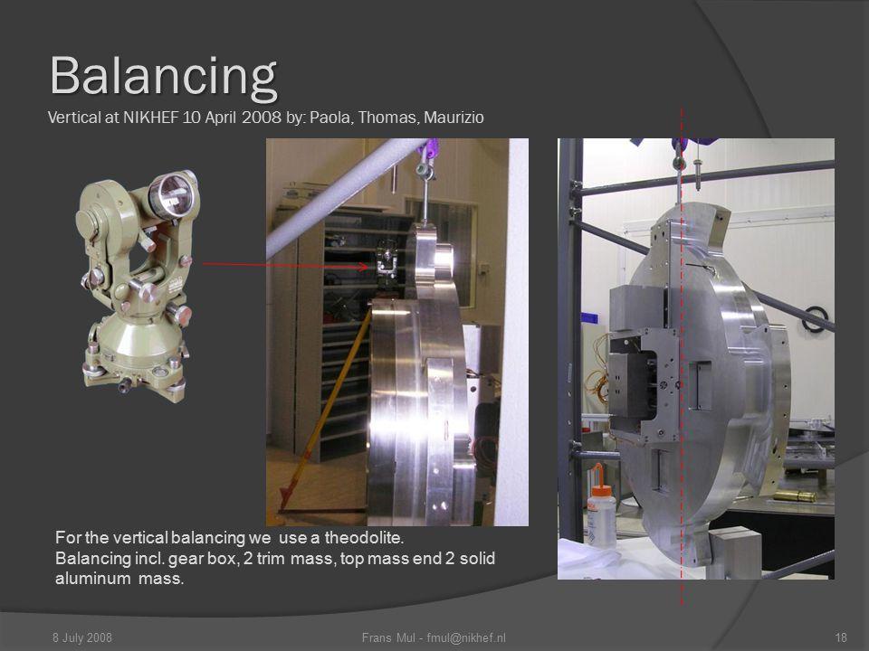 Balancing Balancing Vertical at NIKHEF 10 April 2008 by: Paola, Thomas, Maurizio For the vertical balancing we use a theodolite. Balancing incl. gear