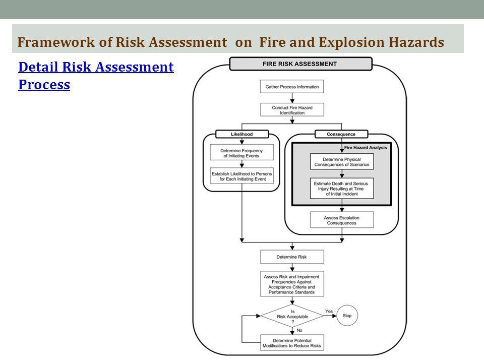 Framework of Risk Assessment on Fire and Explosion Hazards Detail Risk Assessment Process