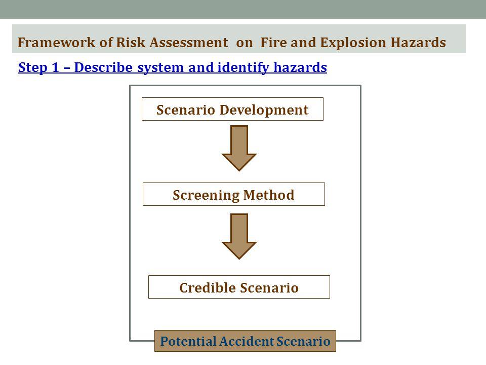 Framework of Risk Assessment on Fire and Explosion Hazards Step 1 – Describe system and identify hazards Scenario Development Screening Method Credible Scenario Potential Accident Scenario