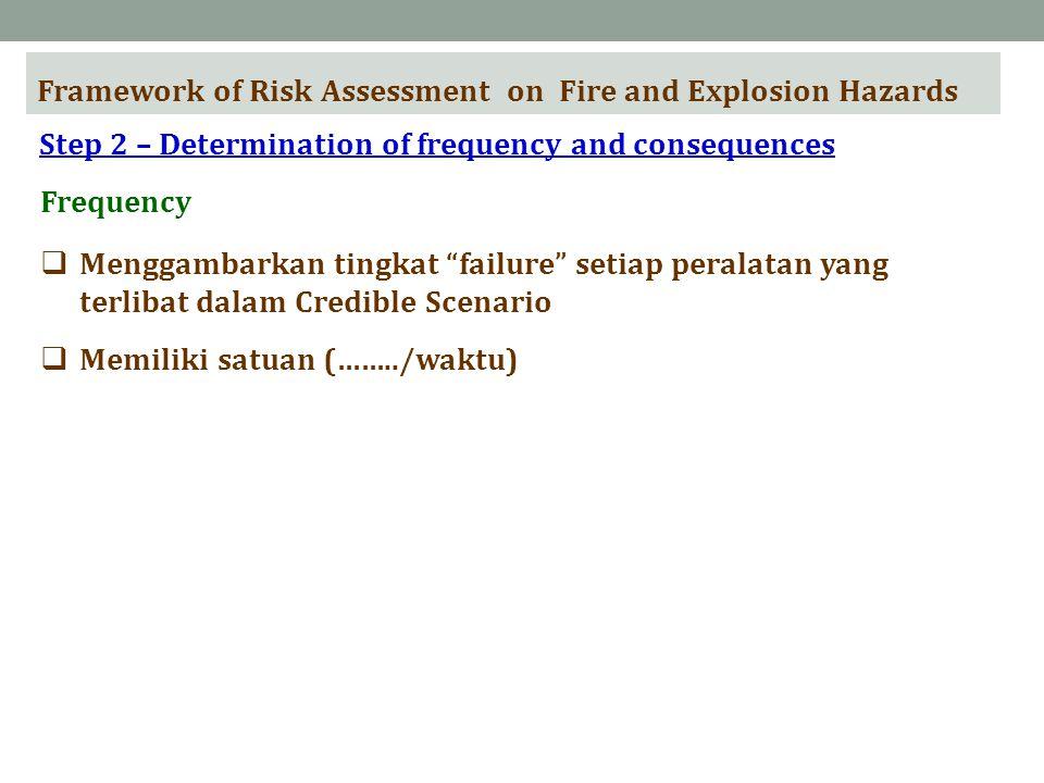 Framework of Risk Assessment on Fire and Explosion Hazards Step 2 – Determination of frequency and consequences Frequency  Menggambarkan tingkat failure setiap peralatan yang terlibat dalam Credible Scenario  Memiliki satuan (……../waktu)