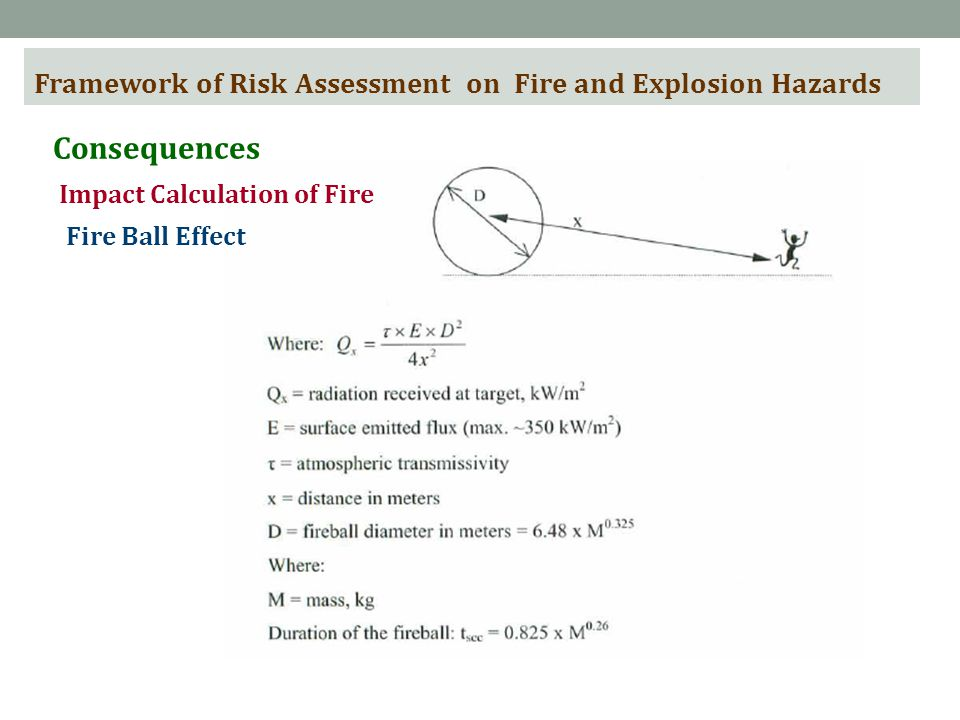 Framework of Risk Assessment on Fire and Explosion Hazards Consequences Impact Calculation of Fire Fire Ball Effect