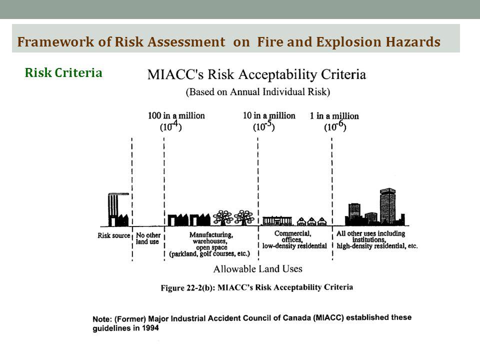 Framework of Risk Assessment on Fire and Explosion Hazards Risk Criteria