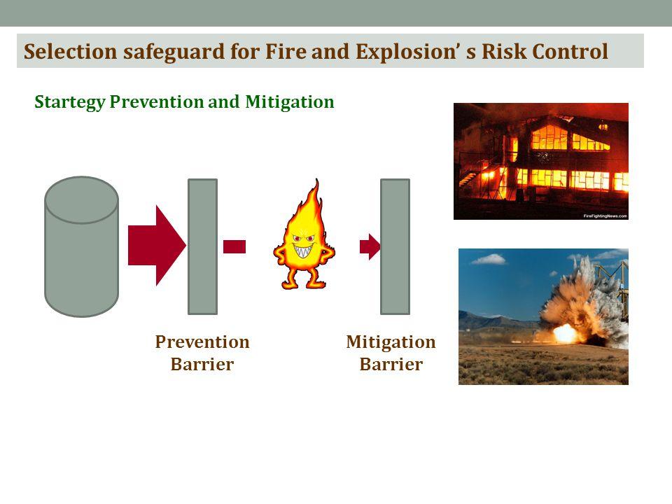 Startegy Prevention and Mitigation Prevention Barrier Mitigation Barrier