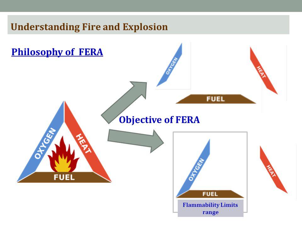 Understanding Fire and Explosion Philosophy of FERA Flammability Limits range Objective of FERA