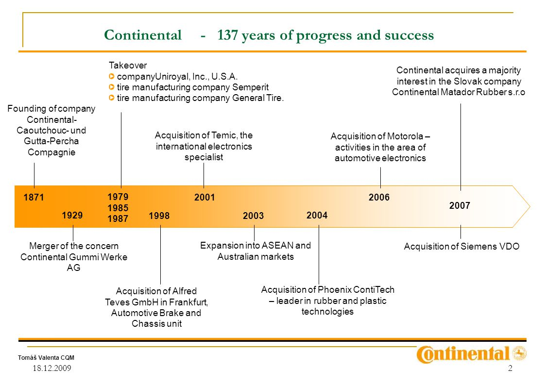 Tomáš Valenta CQM 18.12.20092 Continental - 137 years of progress and success Founding of company Continental- Caoutchouc- und Gutta-Percha Compagnie