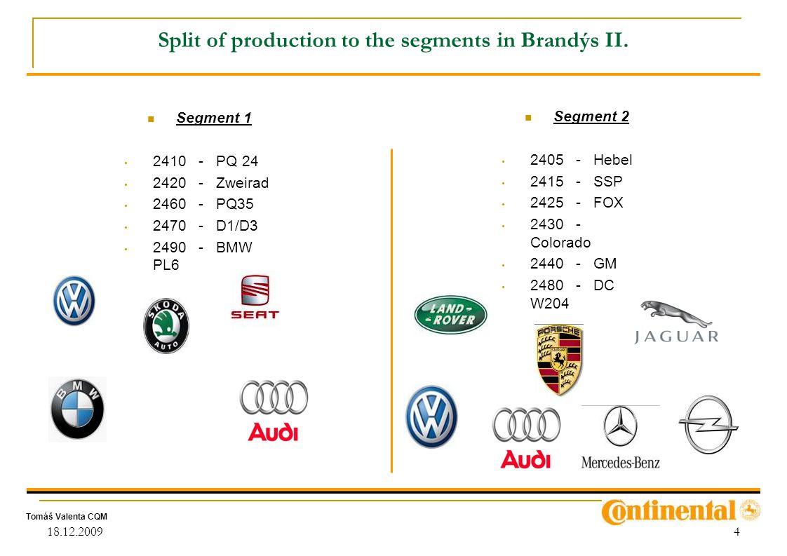 Tomáš Valenta CQM 18.12.20094 Split of production to the segments in Brandýs II. Segment 1 2410 - PQ 24 2420 - Zweirad 2460 - PQ35 2470 - D1/D3 2490 -