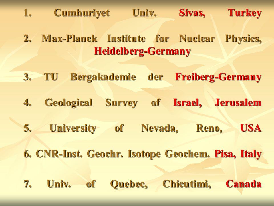 1. Cumhuriyet Univ. Sivas, Turkey 2.