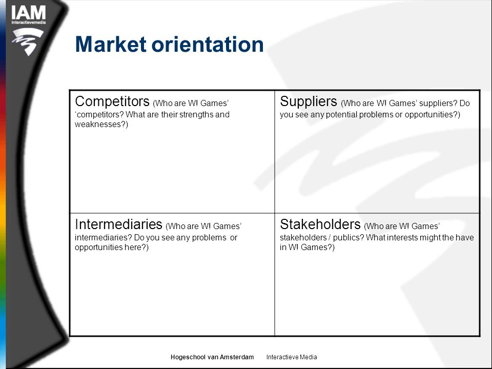 Hogeschool van Amsterdam Interactieve Media Market orientation Competitors (Who are W.