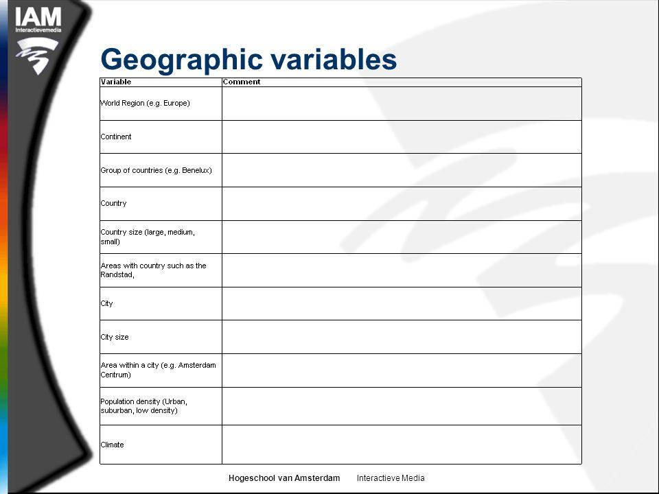 Hogeschool van Amsterdam Interactieve Media Geographic variables