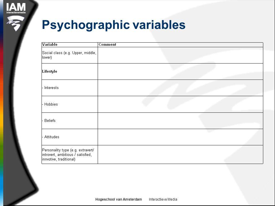 Hogeschool van Amsterdam Interactieve Media Psychographic variables