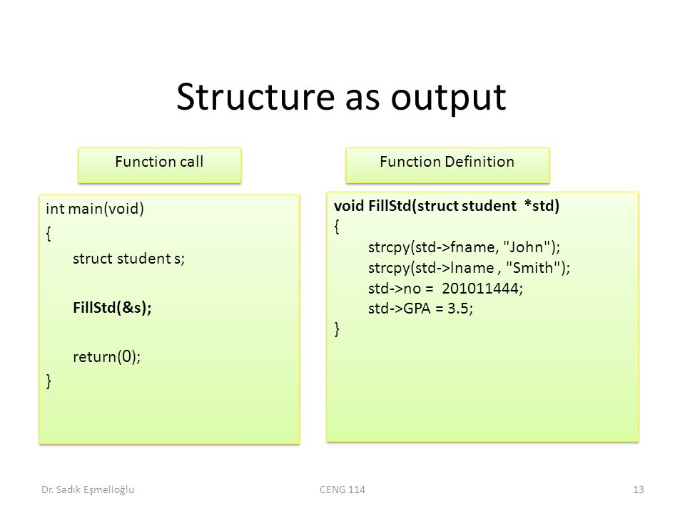 Structure as output Dr.