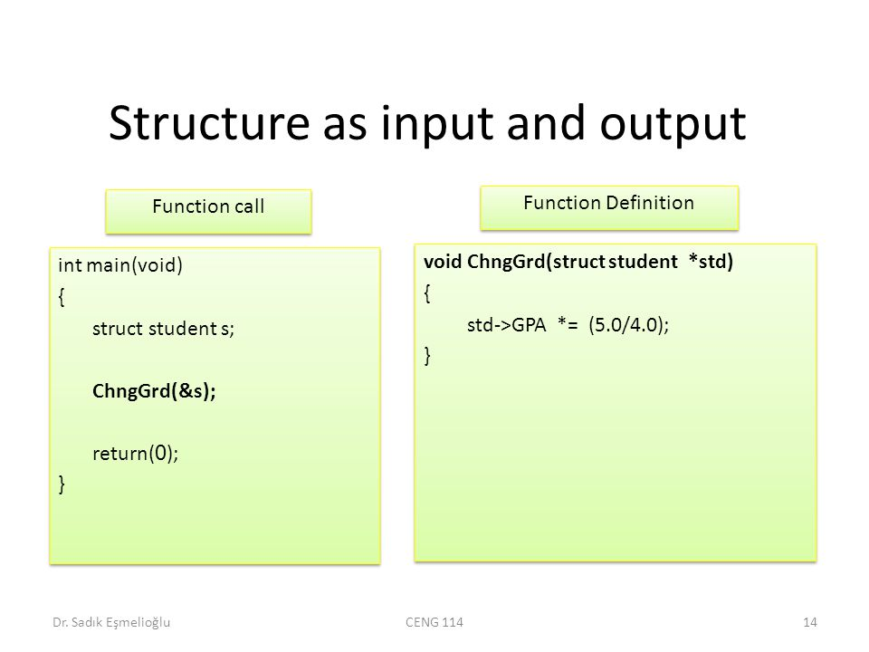 Structure as input and output Dr.