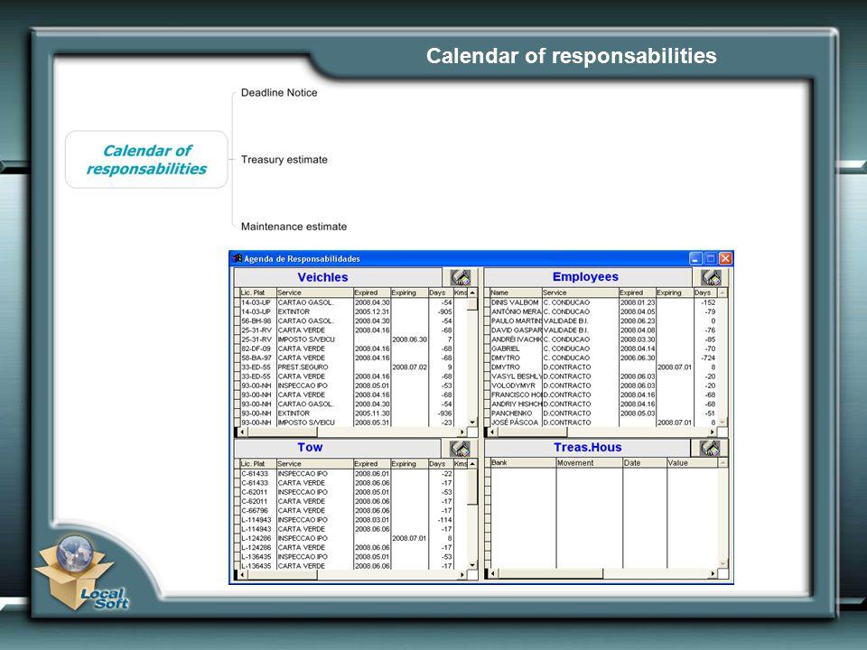 Calendar of responsabilities