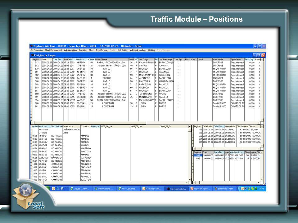 Traffic Module – Positions