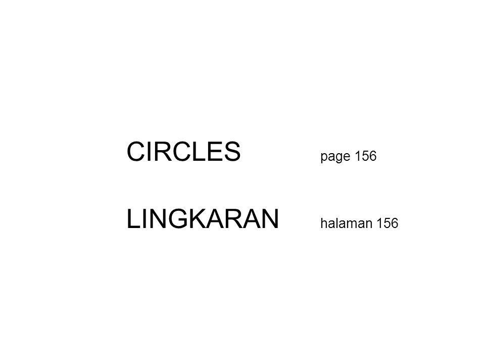 Standar Kompetensi Menyusun persamaan lingkaran dan garis singgungnya.