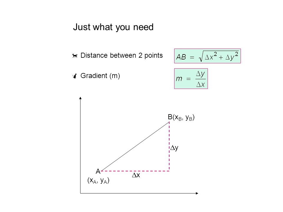  Linear (line) equation  Distance between point & line  → ax + by = ab M(p, q)  b a x y  r Change it into: ax + by + c = 0 Just what you need