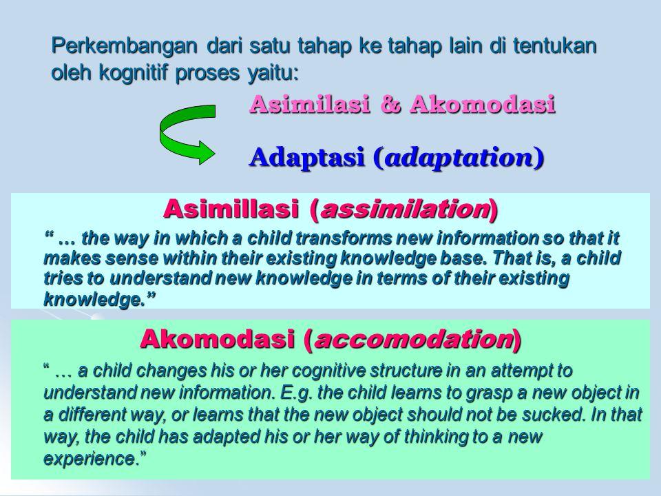Perkembangan dari satu tahap ke tahap lain di tentukan oleh kognitif proses yaitu: Asimilasi & Akomodasi Adaptasi (adaptation) Asimillasi (assimilatio