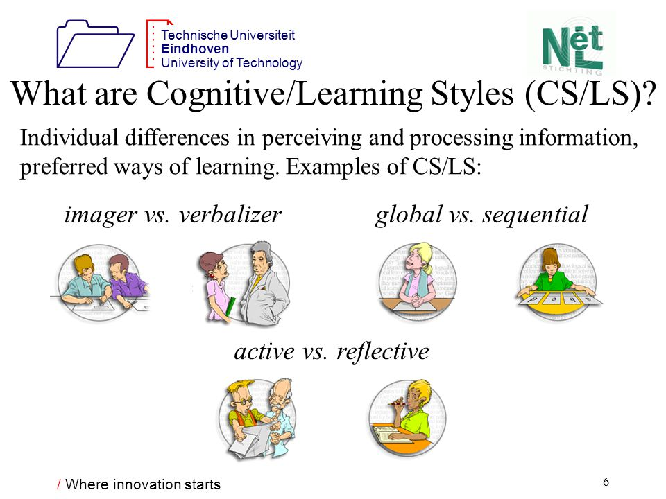 / Where innovation starts 1212 Technische Universiteit Eindhoven University of Technology 7 Why Applying Cognitive/Learning Styles.