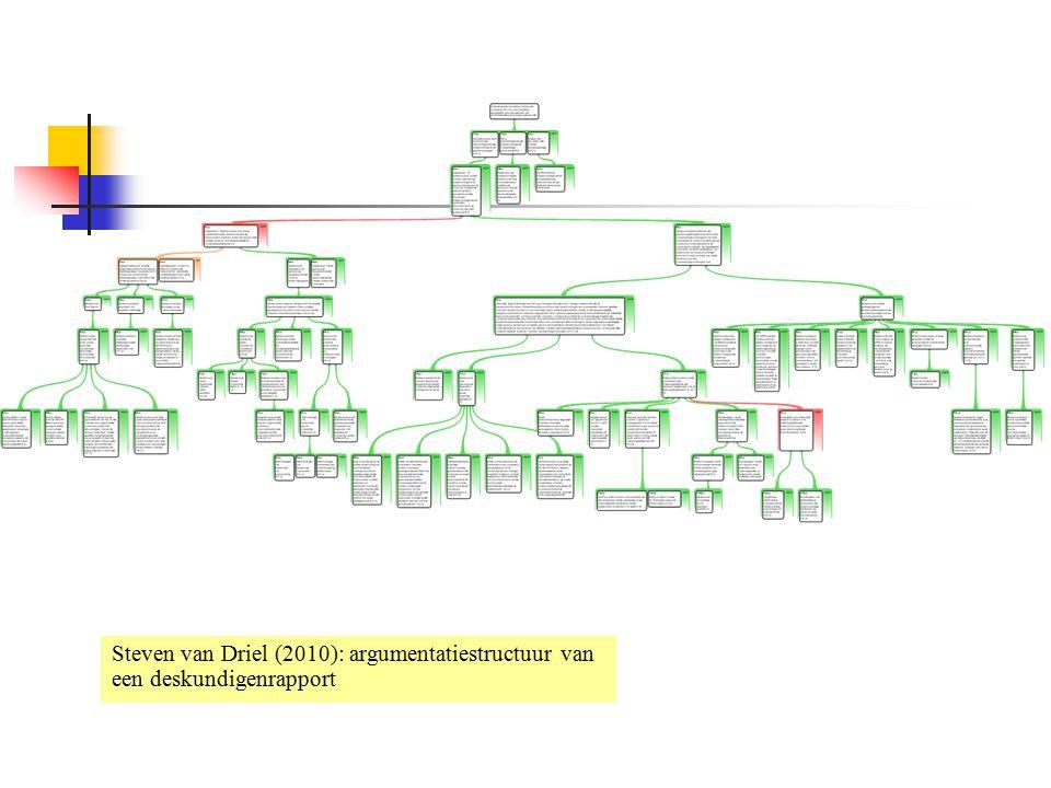 Steven van Driel (2010): argumentatiestructuur van een deskundigenrapport