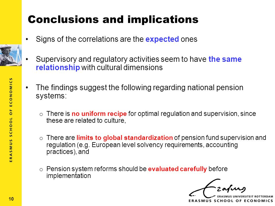 Conclusions and implications Signs of the correlations are the expected ones Supervisory and regulatory activities seem to have the same relationship