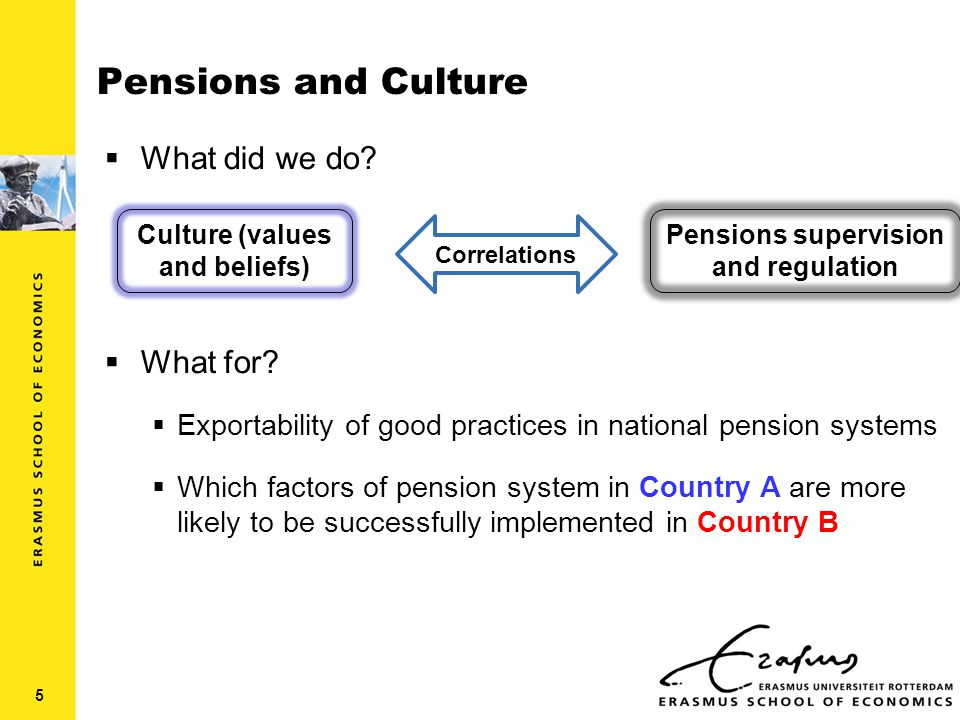Pension regulation and supervision  Regulation: rules and standards that pension organizations ought to follow  Supervision: actions taken to guarantee the compliance with these rules Two main approaches (Demarco et al., 1998; Rocha et al., 1999; Vittas, 1999) 6 Pro-active  Extensive regulation  Closed supervision  Close communication with the pension funds Re-active  Less intrusive  Self-regulation  Intervention is exception based